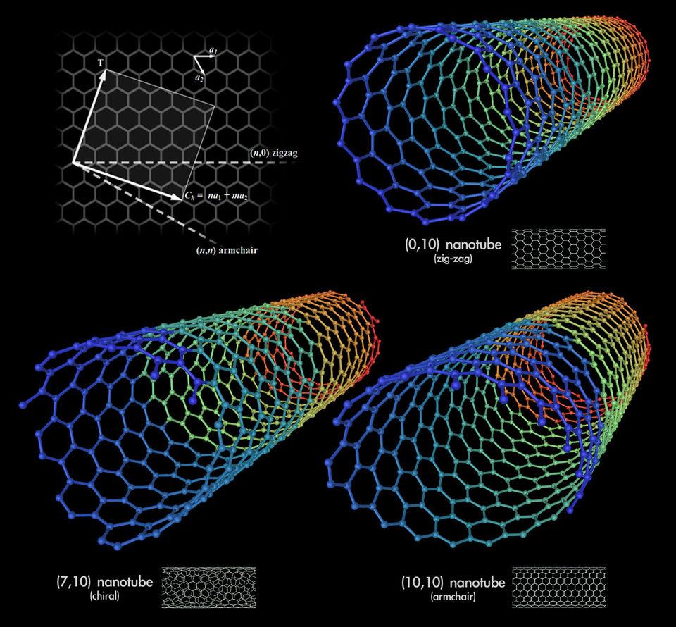 Carbon Nanotubes Hexnet