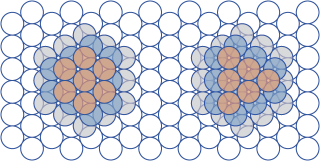 Close-packing of spheres
