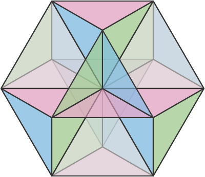 A cuboctahedron described as intersecting hexagonal planes