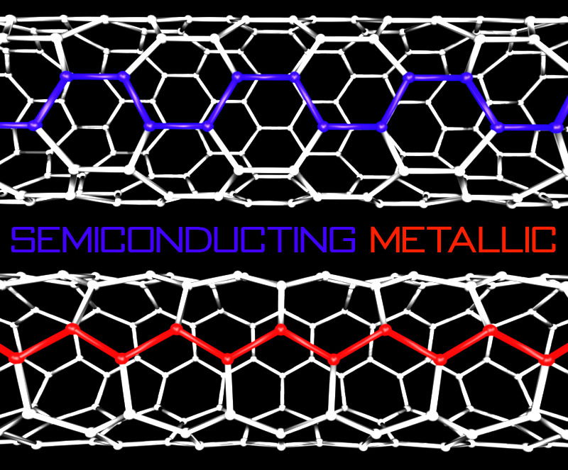 Semiconducting and metallic carbon nanotubes