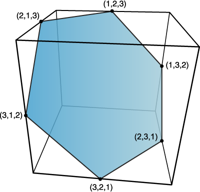 Permutohedron of order 3, a hexagon