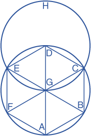 A hexagon inscribed in a circle